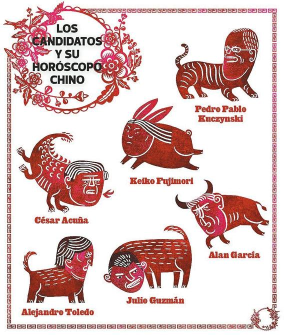 中国文化在秘鲁不局限于唐人街,而是融合到当地人的生活当中,成为不可或缺的文化元素,从唐人街十二生肖地砖,到秘鲁人喜欢吃的中国菜,中国元素无处不在。每年春节唐人街的舞龙舞狮,更是吸引秘鲁人前来观看。随着秘鲁大选临近,日前秘鲁最大报纸《商报》一篇专稿特别用中国的生肖文化来预测各位总统候选人的前途和运势。   《商报》还特别用中国剪纸艺术的表现形式,把几个候选人的头像与他们的生肖结合起来,这种生肖、剪纸与秘鲁政治巧妙混搭显得妙趣横生。秘鲁人虽然只过公历新年,但是中国十二生肖在秘鲁却逐渐受到青睐。中国