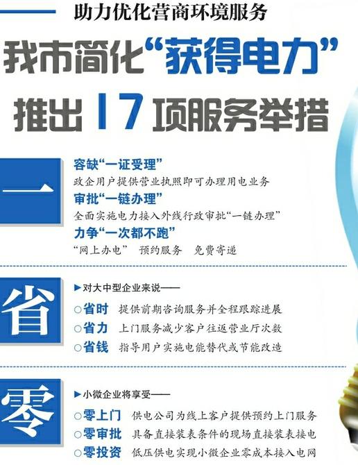 """济南出台优化电力营商环境17项举措:容缺""""一证受理"""" 审批""""一链办理"""""""