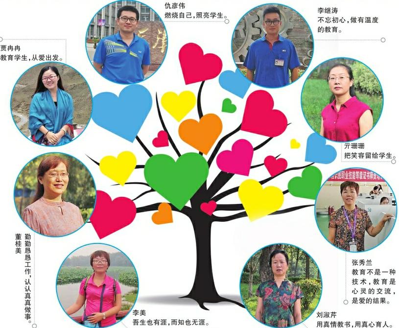 莱芜职业中专教师教育格言