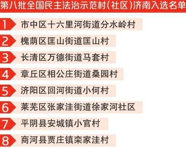 济南市8个村(社区)入选第八批全国民主法治示范村(社区)